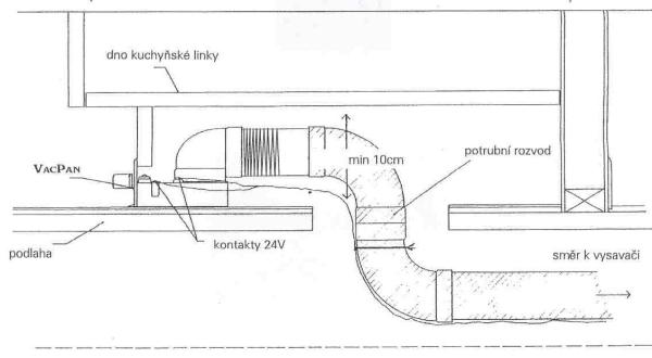 Centrální vysavače - montáž štěrbiny VacPan